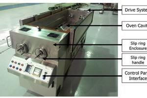 Mandrel curing oven